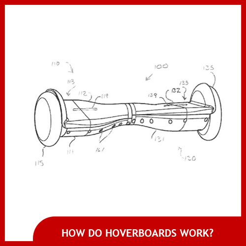 How do Hoverboards Work?
