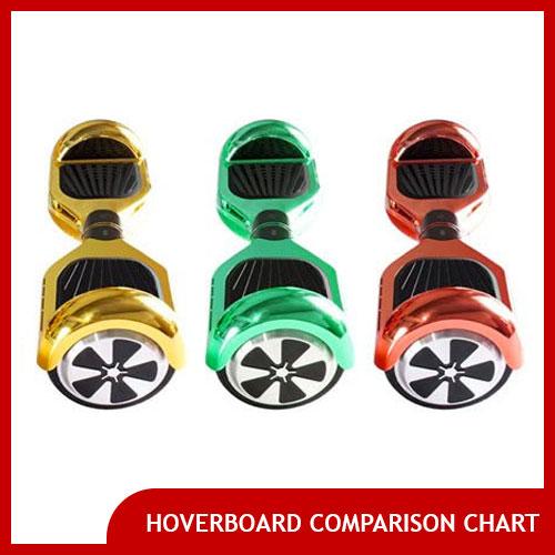 Hoverboard Comparison Chart